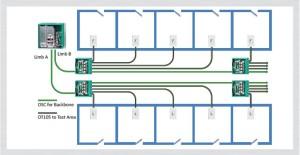 Alternating Limb System Architecture