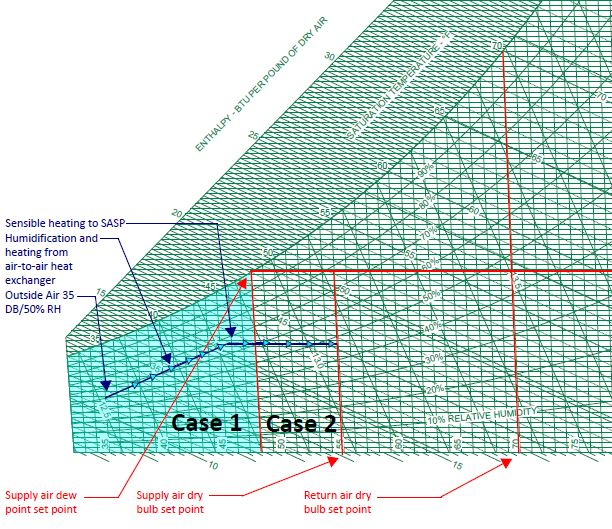 psychrometric chart 1