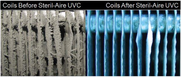 Steril-aire coils