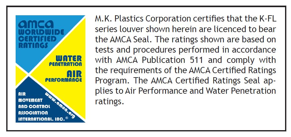 AMCA Certified