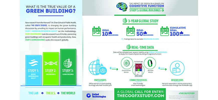 COGfx Study 3 Infographic