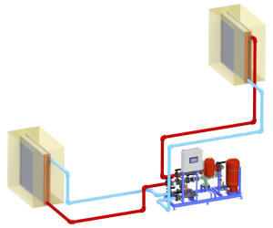 HPT Water-Glycol Recovery System